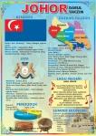 Poster Negeri-negeri